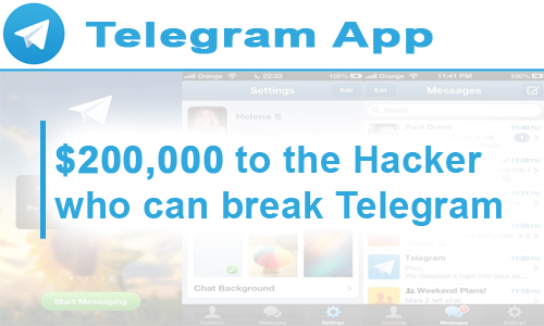 Telegram-contest